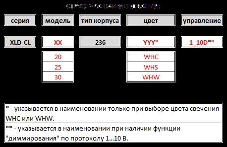 height=296